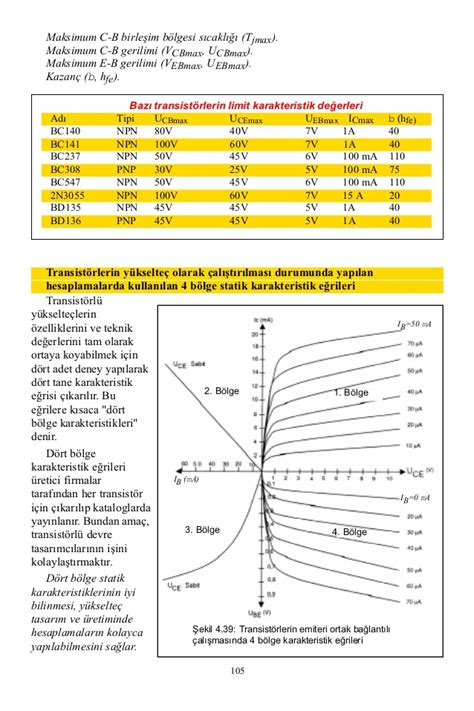 karakteristik transistor bc547 transistorler
