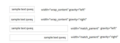 how to set layout gravity in java java android changing textview position left or right