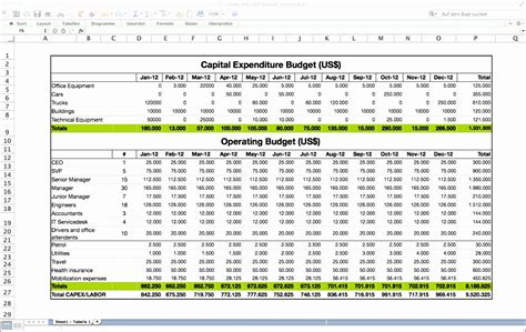 templates in excel 2010 beautiful excel 2010 budget template images exle