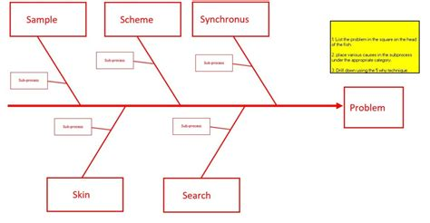 template for fishbone diagram fishbone diagram templates