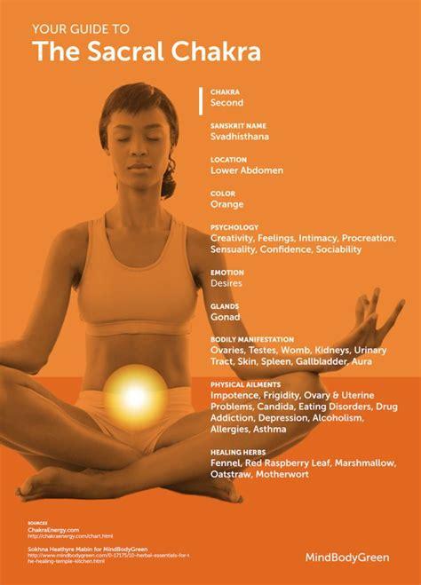 guide  balancing  sacral chakra  center