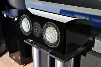 Set Nara Elektrik area dvd hardware test isophon frc arabba 7 2 system
