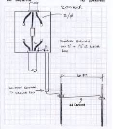 electrical service entrance panel wiring diagram get free image about wiring diagram
