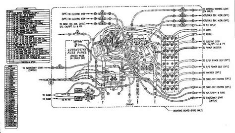 cedar creek tv wiring diagram wiring diagram schemes