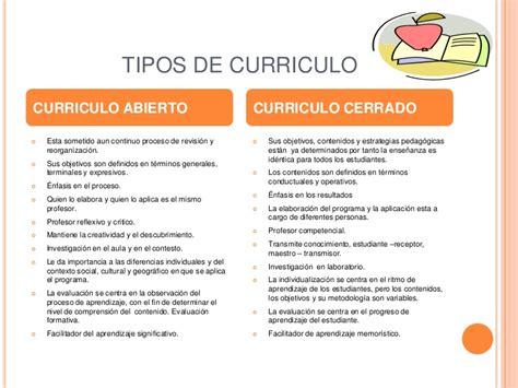 Diseño Curricular Concepto Pdf Tipos De Curriculo
