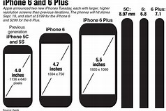 Image result for iphone 5s size in inches. Size: 238 x 160. Source: neviewpoint.com