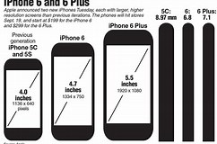 Image result for iphone 5s size in inches. Size: 242 x 160. Source: neviewpoint.com