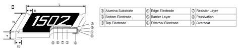 precision resistor construction anti corrossive precision resistor pr series manufacturers viking