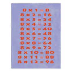 8 times table collectible postcard zazzle