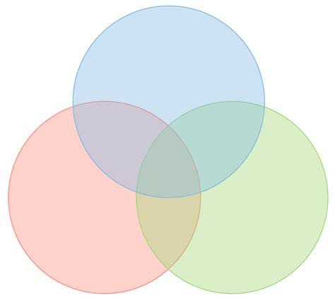 3 circle venn diagram how to make a venn diagram in word lucidchart