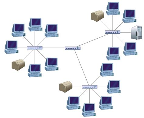 network layout star star topology