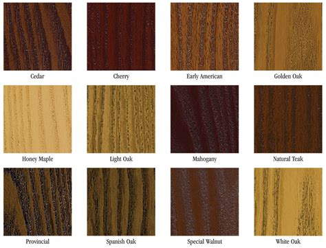 Exterior Door Finishes Exterior Wood Door Finish Wood Entry Door Materials And Finishes Wood Entry Door Materials And