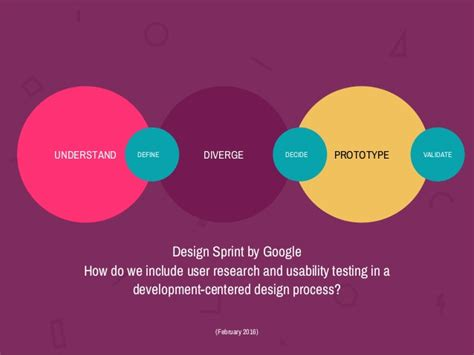 google design research design sprint by google how do we include user research