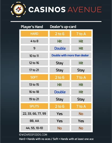 printable blackjack instructions learn blackjack rules and strategy in 5 minutes