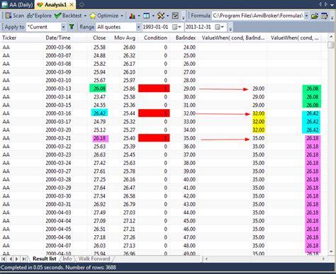 pattern explorer afl for amibroker amibroker knowledge base 187 2014 187 september