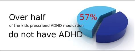 Research Paper On Misdiagnosis Of Adhd by Adhd Overdiagnosed Cedarbrook Center