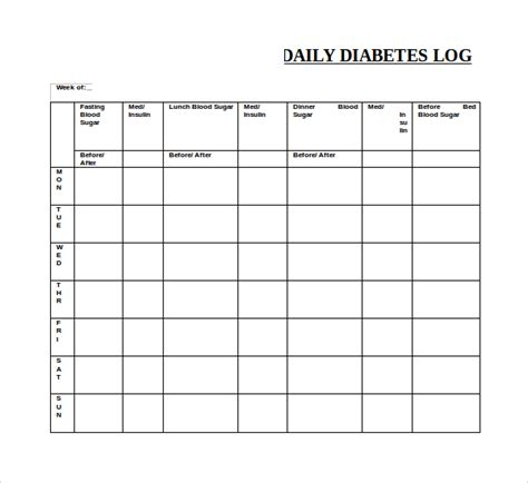 diabetes log template search results for diabetes log template calendar 2015