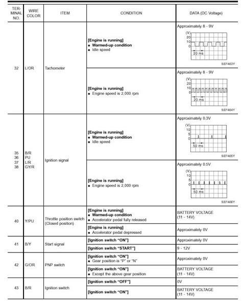 qg18 ecu wiring diagram