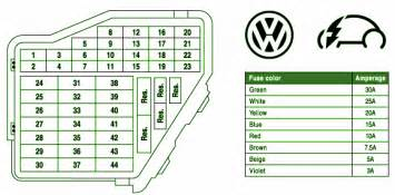 2003 volkswagen passat fuse box diagram electrical schematic