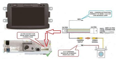 renault kwid wiring diagrams repair wiring scheme