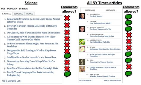 nyt science section ny times science no comments the niche