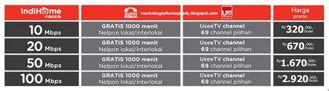 Harga Channel Useetv biaya pemasangan rp 82 500 digabung dengan tagihan