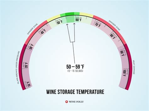 how to find out room temperature wine storage temperature best practices wine folly