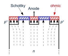 schottky diode advantages advantages of the 1200v sic schottky diode with mps design electronics maker