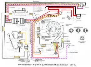 79 evinrude 35 wiring questions aomci blue board discussion forum