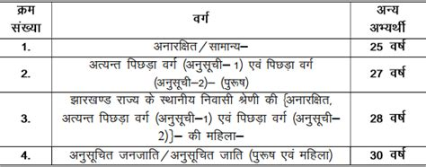 Mba Maximum Age Limit by Irb Recruitment 2017 18 2810 Constable एग ज म ड ट