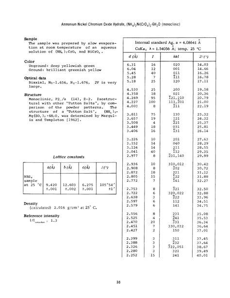 standard x ray diffraction powder patterns section 1 standard x ray diffraction powder patterns section 8