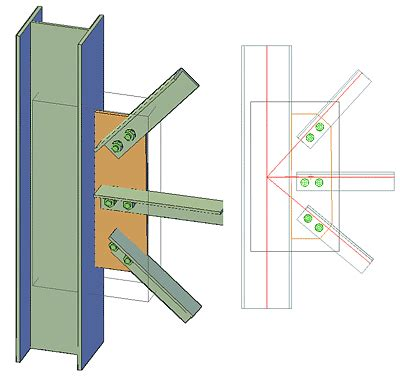 new design criteria for gusset plates in tension what are the available calculated steel connections from