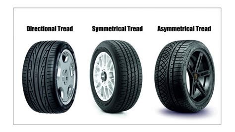 tyre pattern types different tyre tread patterns and their utility tyre guide