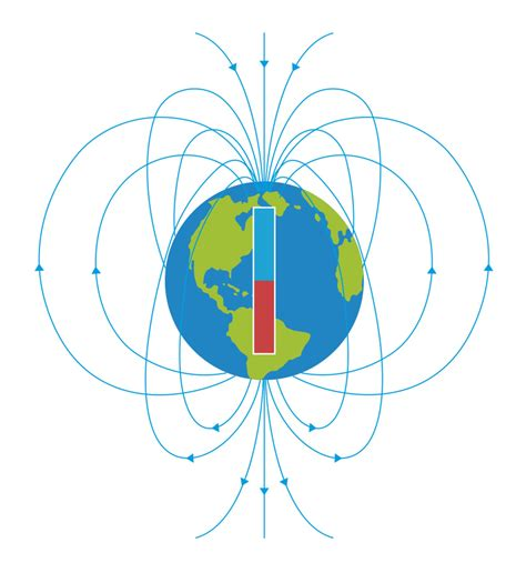 diagram of a magnetic field diagram of earth s magnetic field 28 images global