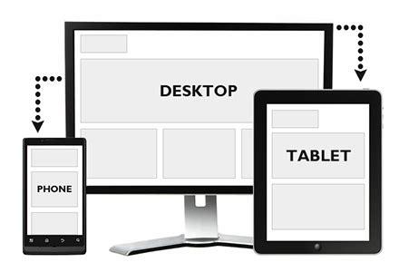 html images responsive wordpress responsive design and its alternatives wpmu dev