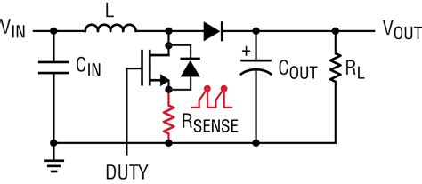 power sense resistor solutions switch mode power supply current sensing part 2 where to place the sense resistor