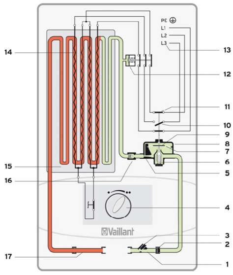 Was Ist Ein Durchlauferhitzer by Erkl 228 R Mal Elektro Durchlauferhitzer Sbz Monteur