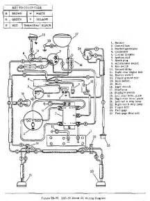 harley davidson gas golf cart wiring diagram get free