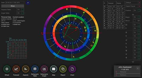 vebest astrology vebest astrology v 2 4 10 software updates nsane forums