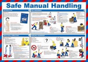 manual handling amp lifting posters