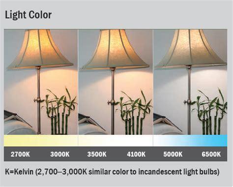 light bulb color chart minnesota power is an allete company lighting