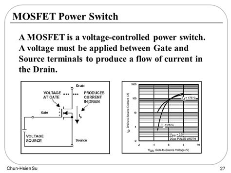 mosfet as voltage controlled resistor using mosfet as voltage controlled resistor 28 images patent us6356154 fet based linear