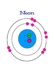 What Is The Number Of Protons For Neon H