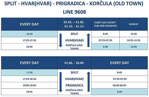 catamaran ferry krilo from dubrovnik to korcula catamaran ferry krilo carbo to sail on split hvar
