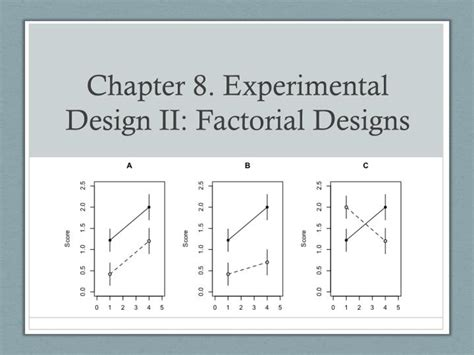 design experiment factorial ppt chapter 8 experimental design ii factorial designs