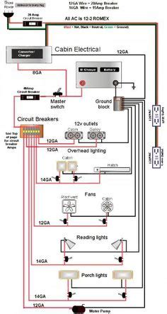 technorv how does the rv electrical system work