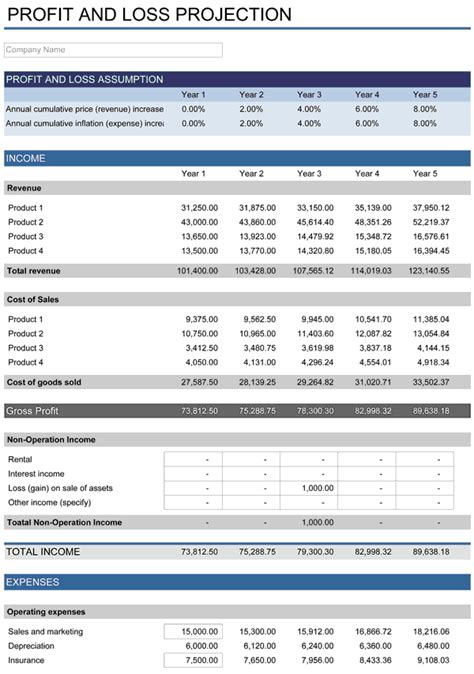 5 Year Financial Plan Free Template For Excel Profit Loss Projection Template