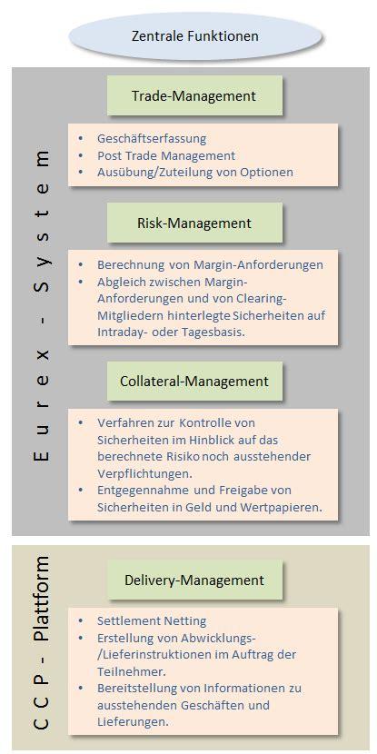 banker werden voraussetzungen bankinside das offizielle deutsche nachschlagewerk