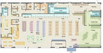 plan store cutaways floorplans blueprints grocery store floor