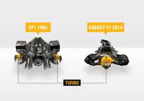Renault Formula 1 Engine Renault F1 2014 Engine Vs 1980 Turbo Engine Forcegt